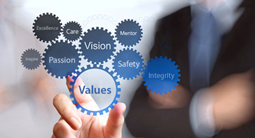 Our Vision - become most trusted enterprise